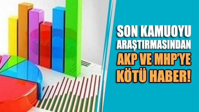 23 Haziran seçimini doğru tahmin eden anket şirketinden AKP ve MHP'ye kötü haber