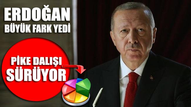 Avrasya Araştırma'nın son anketine göre Erdoğan büyük fark yedi