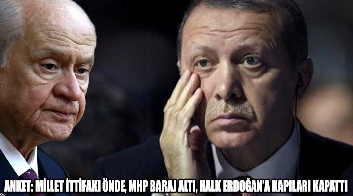 Halk, Erdoğan'a kapılarını kapattı