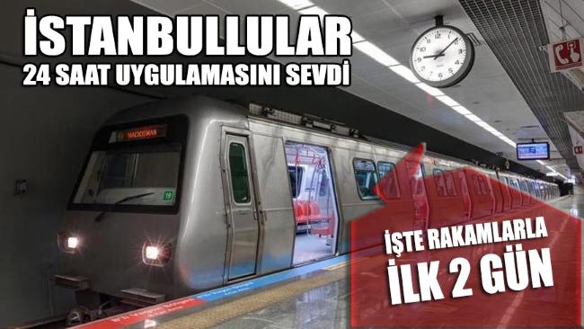 İBB, gece metrosu rakamlarını açıkladı