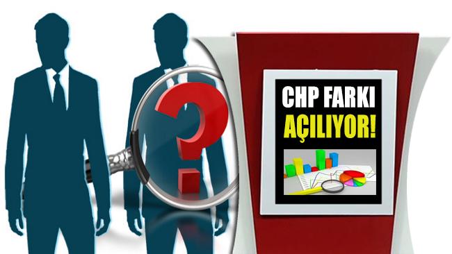 Memnuniyet anketinden çarpıcı sonuçlar: CHP 11 büyükşehirde oylarını arttırdı