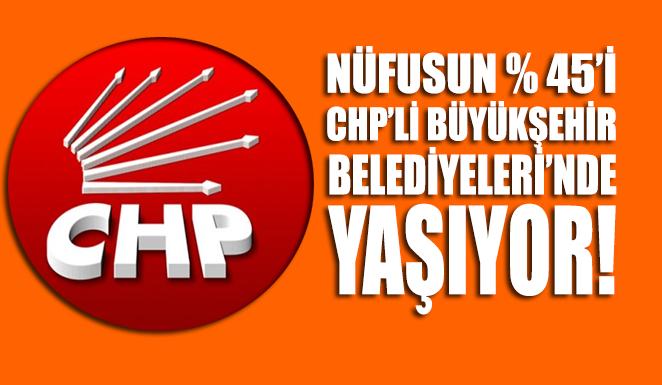 Nüfusun yüzde 45'i CHP'li Büyükşehir Belediyeleri'nde yaşıyor!
