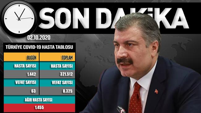 Sağlık Bakanı Koca güncel corona verilerini açıkladı!