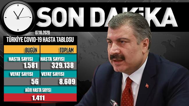 Sağlık Bakanlığı, Türkiye'deki güncel corona verilerini açıkladı