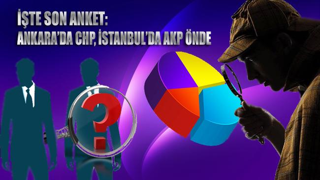 Son anketlerden çarpıcı sonuçlar: Ankara'da CHP, İstanbul'da AK Parti önde