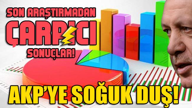 Son kamuoyu araştırmasından AKP'ye soğuk duş!