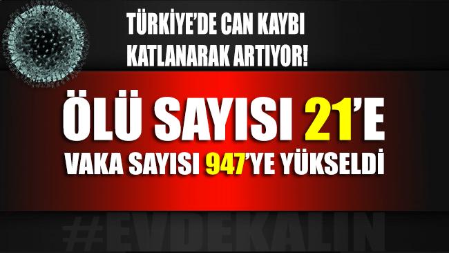 Türkiye'deki Corona virüsü verileri güncellendi: 947 vaka, 21 can kaybı var