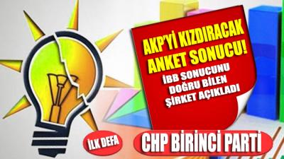 AKP'yi üzecek en son kamuoyu araştırma sonucu!