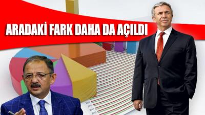 Ankara'dan en son anket sonucu Cumhur İttifakı'nı üzecek! Aradaki fark daha da açıldı
