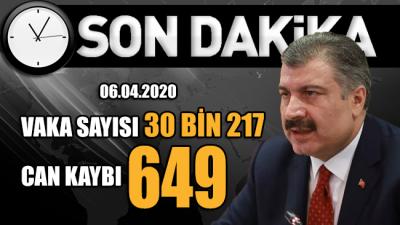 Bakan Koca Türkiye'deki corona vaka sayısını açıkladı!