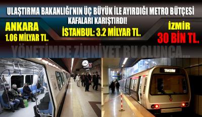 Bakanlıktan İzmir'e 'üvey evlat' muamelesi