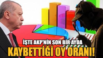 İşte AKP'nin son bir ayda kaybettiği oy oranı!