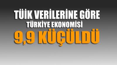 Türkiye ekonomisi yüzde 9,9 küçüldü
