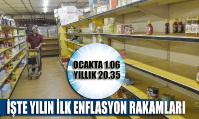 Yılın ilk enflasyon rakamları açıklandı! İşte rakamlar